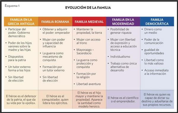 evolucion_familia.jpg