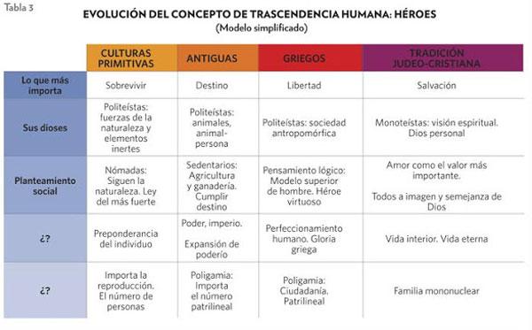 evolucion-trascendencia-humana.jpg
